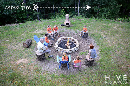 Camp fire {Hive Resources}