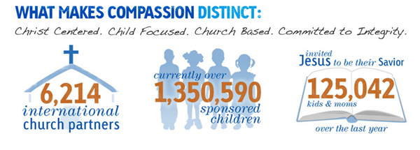 Why I love Compassion International {how to be on mission as a mom} Hive Resources