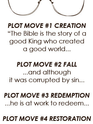 Plot move 2 in God's story (how evil came to be)